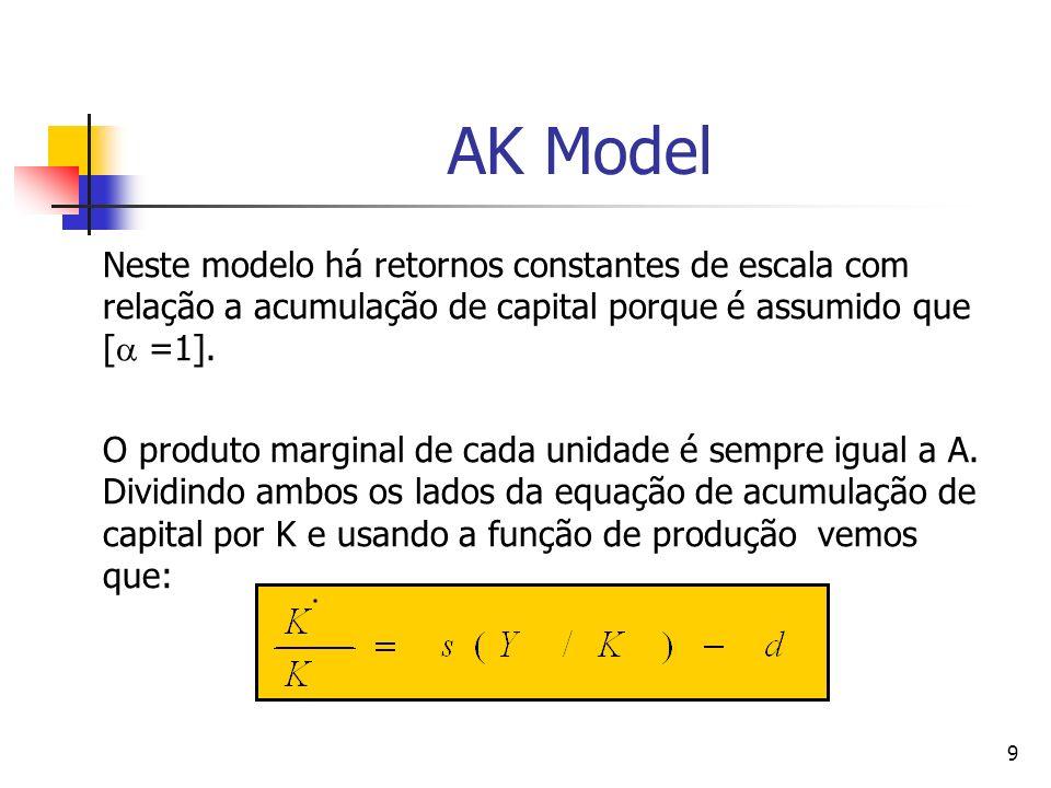 AK Model Neste modelo há retornos constantes de escala com relação a acumulação de capital porque é assumido que [ =1].